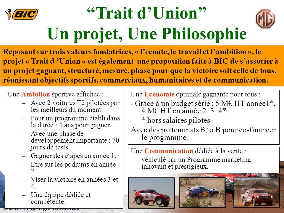 Trait dUnion Un projet, Une Philosophie Dossier : copyright Green Dog Reposant sur trois valeurs fondatrices, « lécoute, le travail et lambition », le
