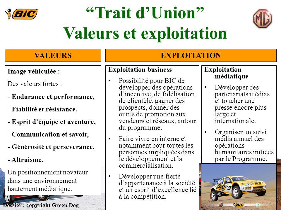 Trait dUnion Valeurs et exploitation Dossier : copyright Green Dog VALEURS Image véhiculée : Des valeurs fortes : - Endurance et performance, - Fiabil
