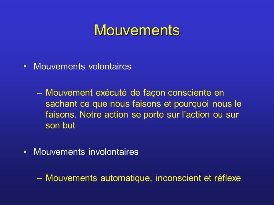 Mouvements Mouvements volontaires –Mouvement exécuté de façon consciente en sachant ce que nous faisons et pourquoi nous le faisons. Notre action se p