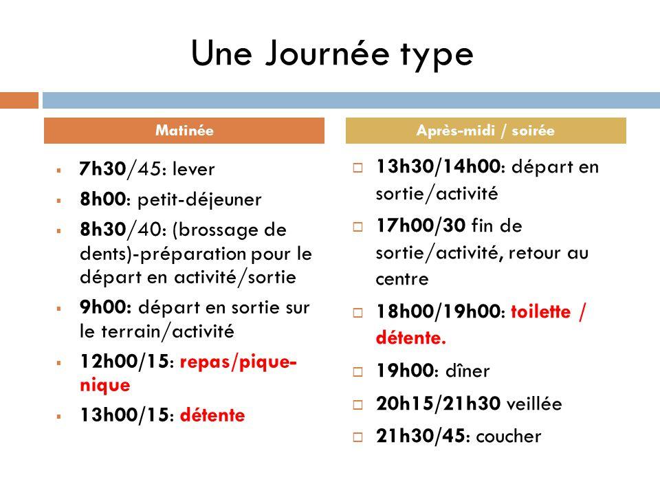 Une Journée type 7h30/45: lever 8h00: petit-déjeuner 8h30/40: (brossage de dents)-préparation pour le départ en activité/sortie 9h00: départ en sortie sur le terrain/activité 12h00/15: repas/pique- nique 13h00/15: détente 13h30/14h00: départ en sortie/activité 17h00/30 fin de sortie/activité, retour au centre 18h00/19h00: toilette / détente.