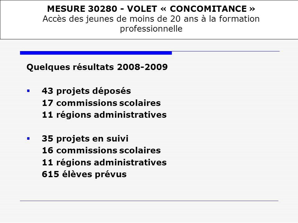 Quelques résultats 2008-2009 43 projets déposés 17 commissions scolaires 11 régions administratives 35 projets en suivi 16 commissions scolaires 11 ré