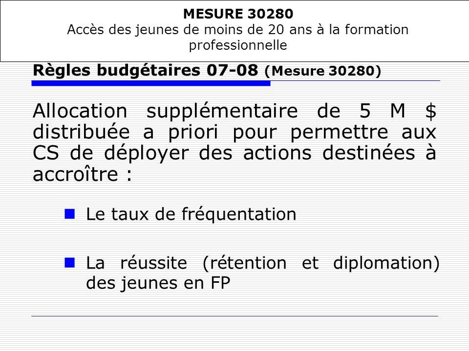 Le taux de fréquentation La réussite (rétention et diplomation) des jeunes en FP Règles budgétaires 07-08 (Mesure 30280) Allocation supplémentaire de