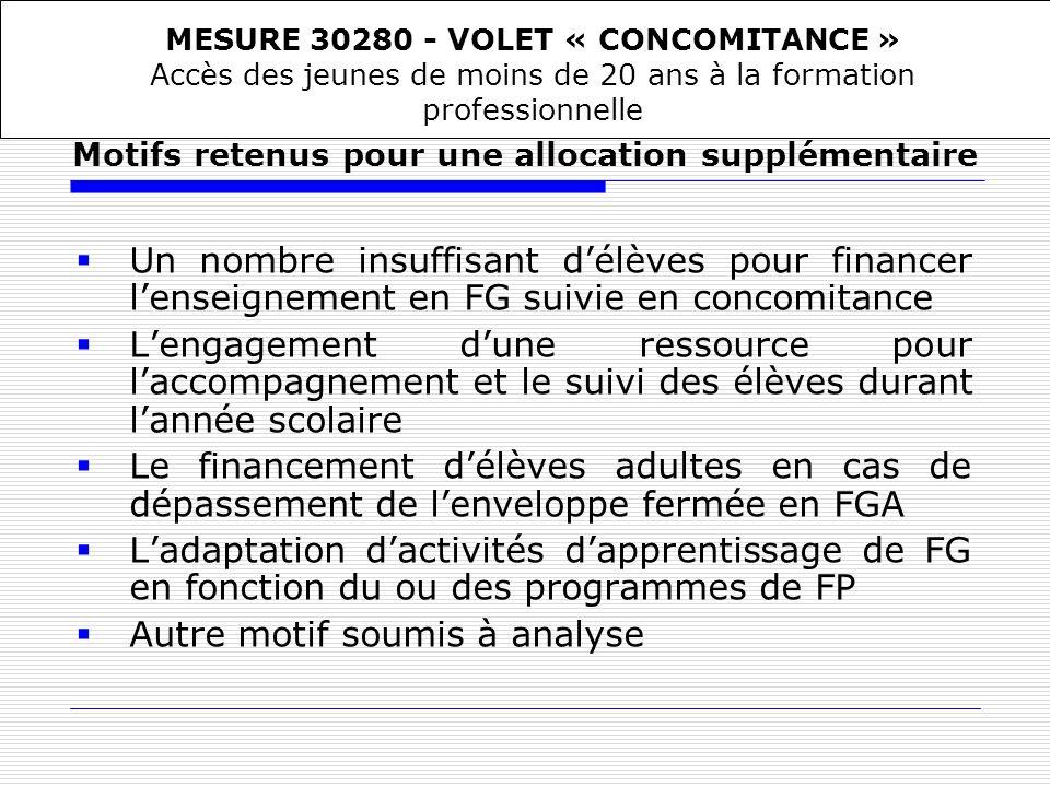 Un nombre insuffisant délèves pour financer lenseignement en FG suivie en concomitance Lengagement dune ressource pour laccompagnement et le suivi des