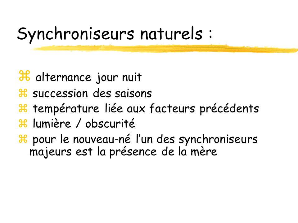 Synchroniseurs naturels : z alternance jour nuit z succession des saisons z température liée aux facteurs précédents z lumière / obscurité z pour le n