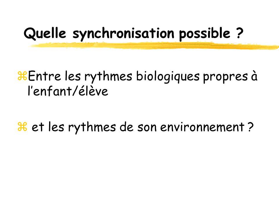 Quelle synchronisation possible ? zEntre les rythmes biologiques propres à lenfant/élève z et les rythmes de son environnement ?