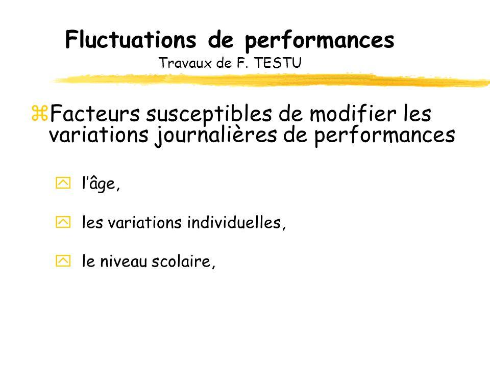Fluctuations de performances Travaux de F. TESTU zFacteurs susceptibles de modifier les variations journalières de performances y lâge, y les variatio