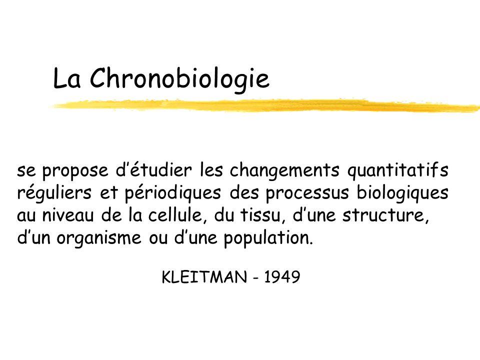 La Chronobiologie se propose détudier les changements quantitatifs réguliers et périodiques des processus biologiques au niveau de la cellule, du tiss
