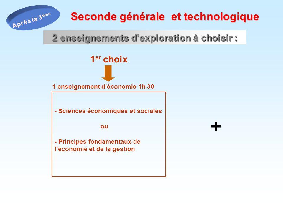 Seconde générale et technologique 2 enseignements dexploration à choisir : Après la 3 ème - Sciences économiques et sociales ou - Principes fondamenta