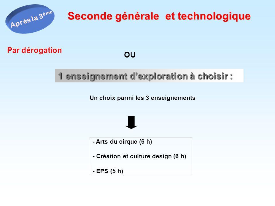 Par dérogation 1 enseignement dexploration à choisir : Un choix parmi les 3 enseignements - Arts du cirque (6 h) - Création et culture design (6 h) -