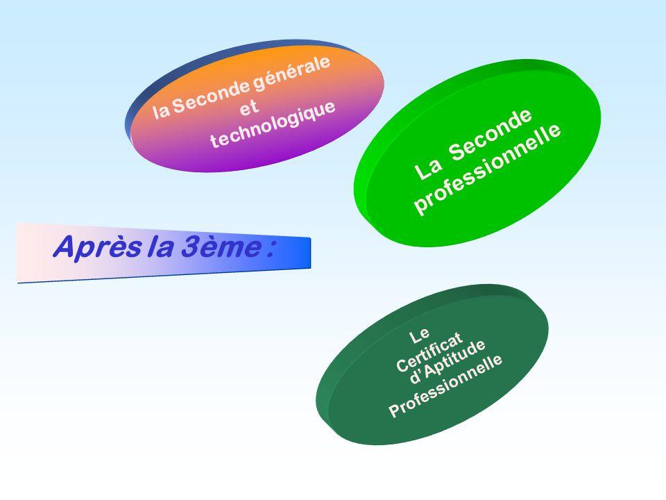 Seconde générale et technologique 8 Enseignements communs Français 4 hMathématiques 4 h Physique Chimie 3 h Histoire – Géographie 3 h EPS (Éducation physique et sportive) 2h ECJS Éducation civique, jur.
