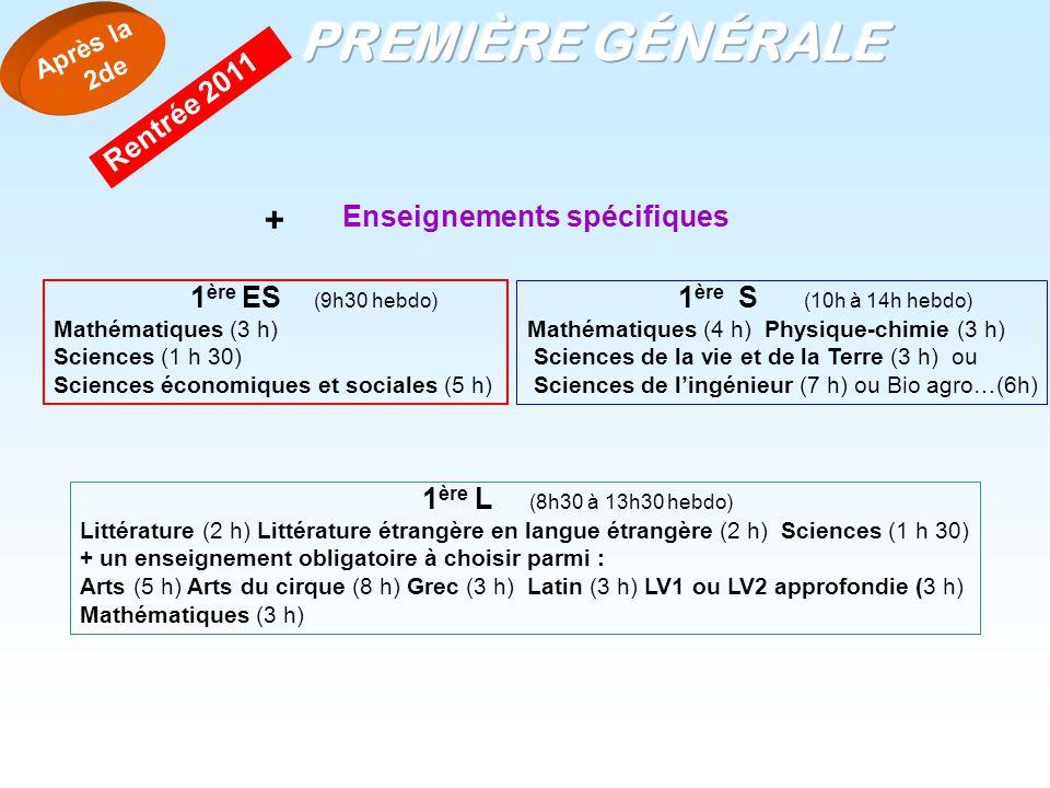 Enseignements spécifiques + 1 ère ES (9h30 hebdo) Mathématiques (3 h) Sciences (1 h 30) Sciences économiques et sociales (5 h) 1 ère S (10h à 14h hebd
