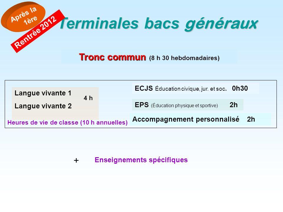 Terminales bacs généraux Tronc commun Tronc commun (8 h 30 hebdomadaires) ECJS Éducation civique, jur. et soc. 0h30 Heures de vie de classe (10 h annu