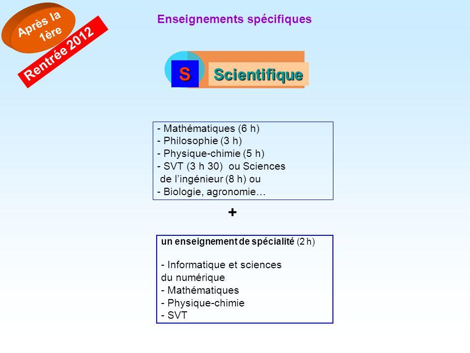 SSSS Scientifique - Mathématiques (6 h) - Philosophie (3 h) - Physique-chimie (5 h) - SVT (3 h 30) ou Sciences de lingénieur (8 h) ou - Biologie, agro