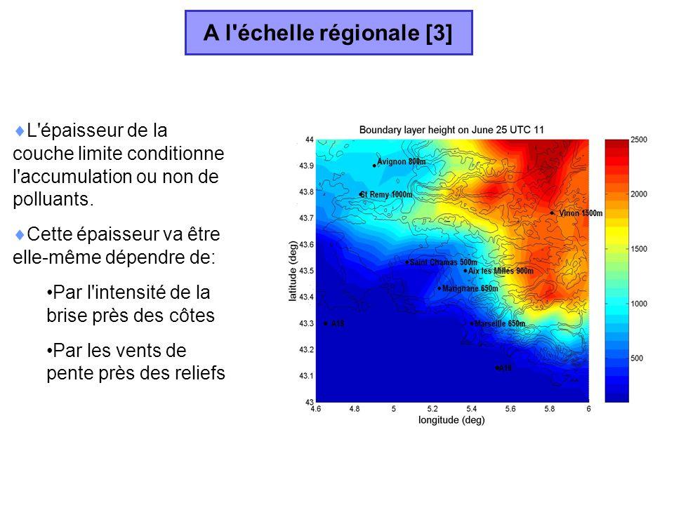A l'échelle régionale [3] L'épaisseur de la couche limite conditionne l'accumulation ou non de polluants. Cette épaisseur va être elle-même dépendre d