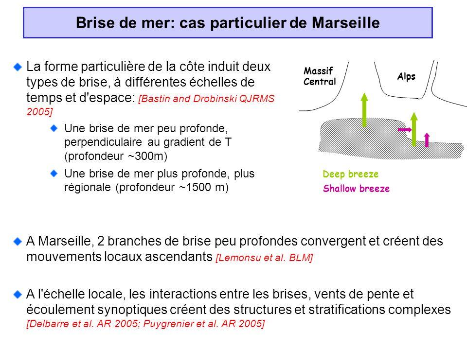 Shallow breeze Deep breeze Massif Central Alps Brise de mer: cas particulier de Marseille La forme particulière de la côte induit deux types de brise, à différentes échelles de temps et d espace: [Bastin and Drobinski QJRMS 2005] Une brise de mer peu profonde, perpendiculaire au gradient de T (profondeur ~300m) Une brise de mer plus profonde, plus régionale (profondeur ~1500 m) A Marseille, 2 branches de brise peu profondes convergent et créent des mouvements locaux ascendants [Lemonsu et al.