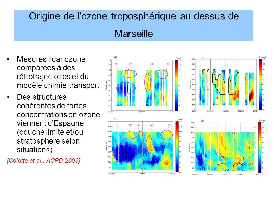 Origine de l'ozone troposphérique au dessus de Marseille Mesures lidar ozone comparées à des rétrotrajectoires et du modèle chimie-transport Des struc