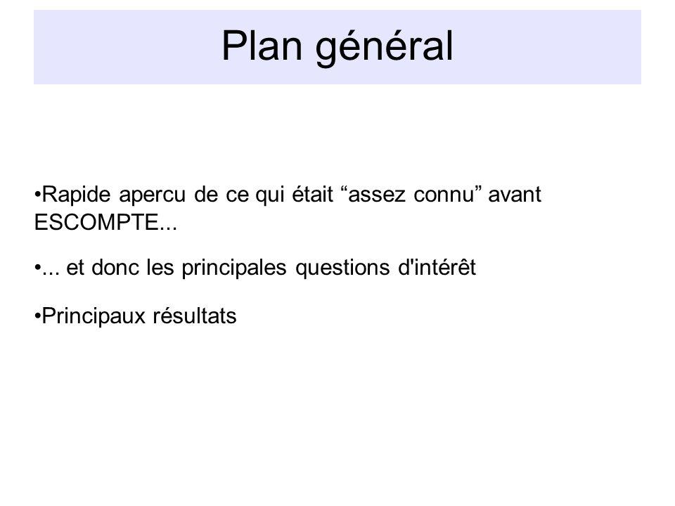 Plan général Rapide apercu de ce qui était assez connu avant ESCOMPTE...... et donc les principales questions d'intérêt Principaux résultats