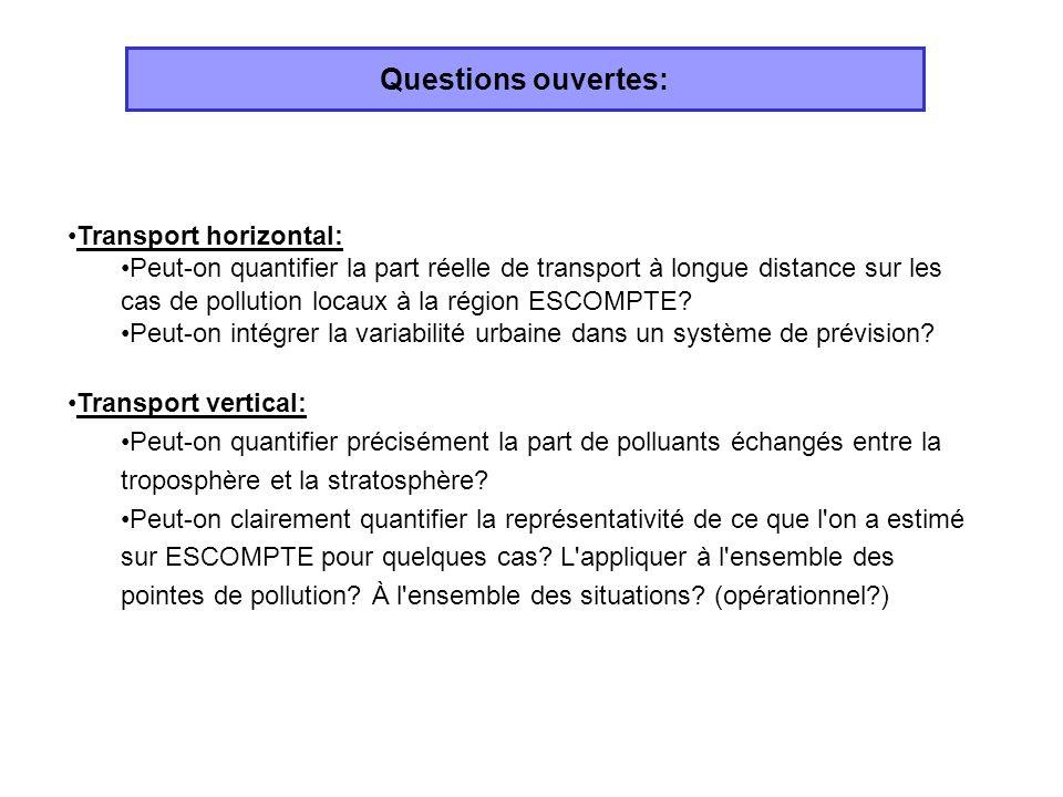 Questions ouvertes: Transport horizontal: Peut-on quantifier la part réelle de transport à longue distance sur les cas de pollution locaux à la région ESCOMPTE.