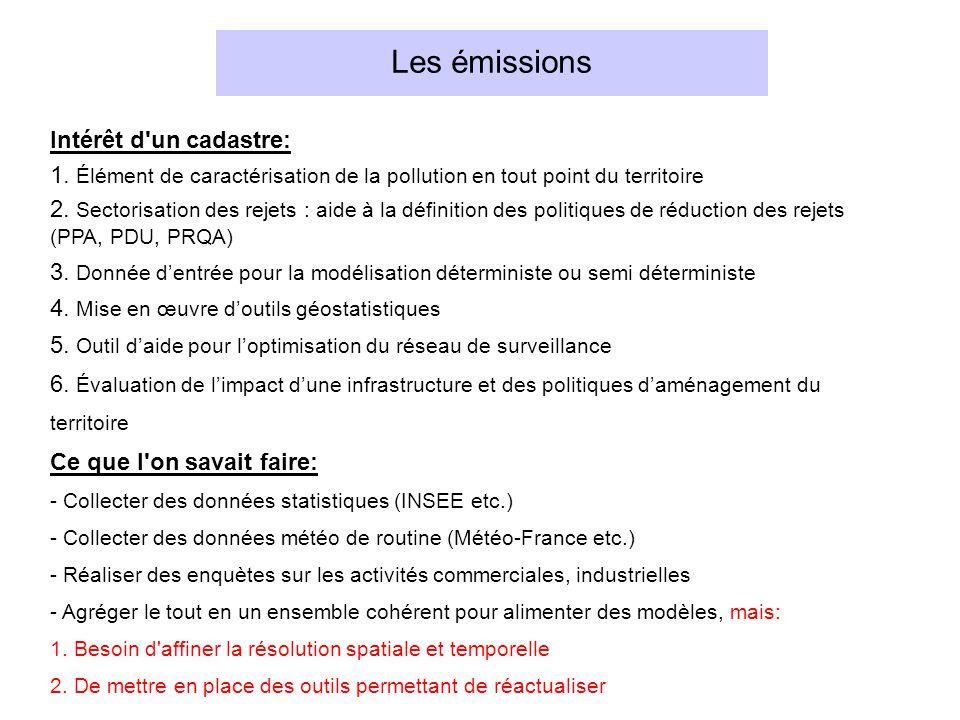 Les émissions Intérêt d'un cadastre: 1. Élément de caractérisation de la pollution en tout point du territoire 2. Sectorisation des rejets : aide à la