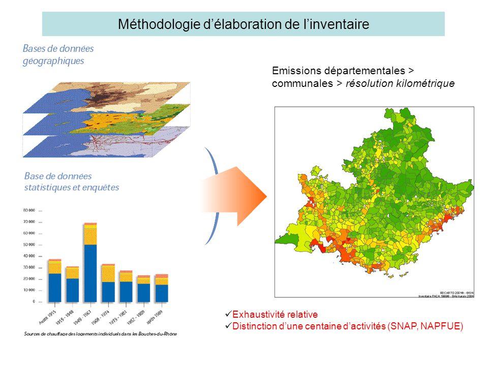 Méthodologie délaboration de linventaire Emissions départementales > communales > résolution kilométrique Exhaustivité relative Distinction dune centa