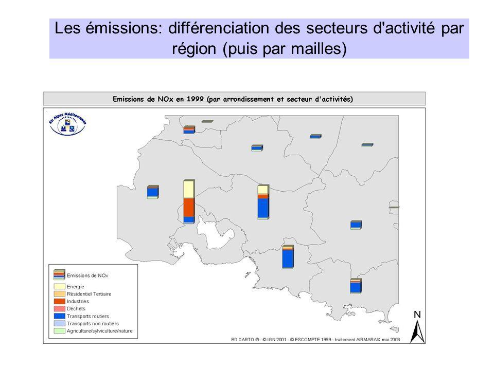 Les émissions: différenciation des secteurs d'activité par région (puis par mailles)