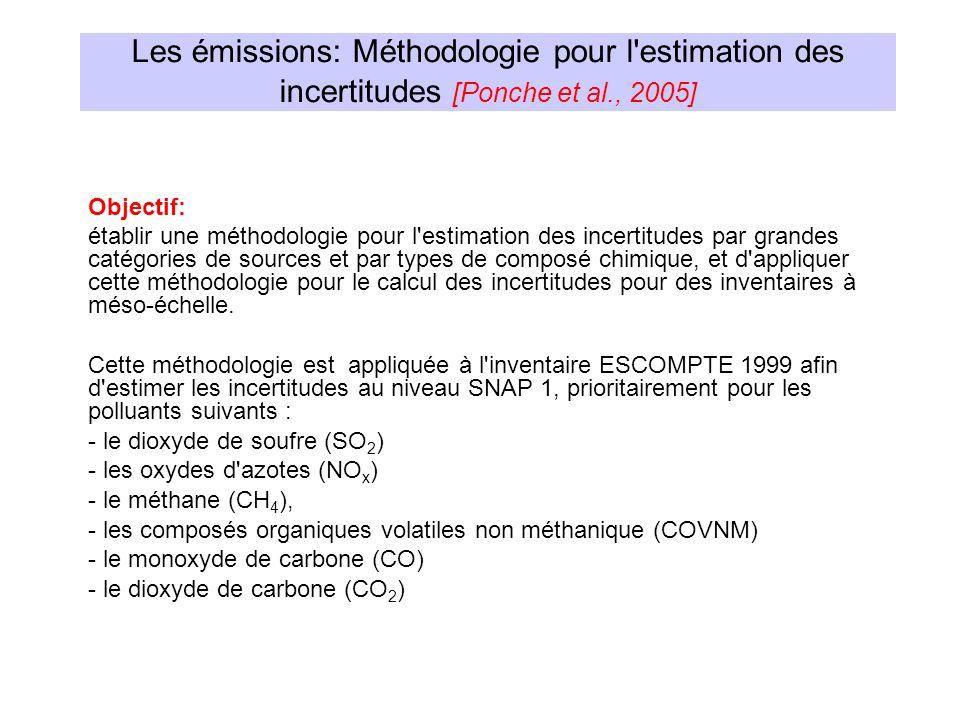 Objectif: établir une méthodologie pour l estimation des incertitudes par grandes catégories de sources et par types de composé chimique, et d appliquer cette méthodologie pour le calcul des incertitudes pour des inventaires à méso-échelle.