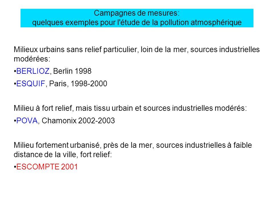 Campagnes de mesures: quelques exemples pour l'étude de la pollution atmosphérique Milieux urbains sans relief particulier, loin de la mer, sources in