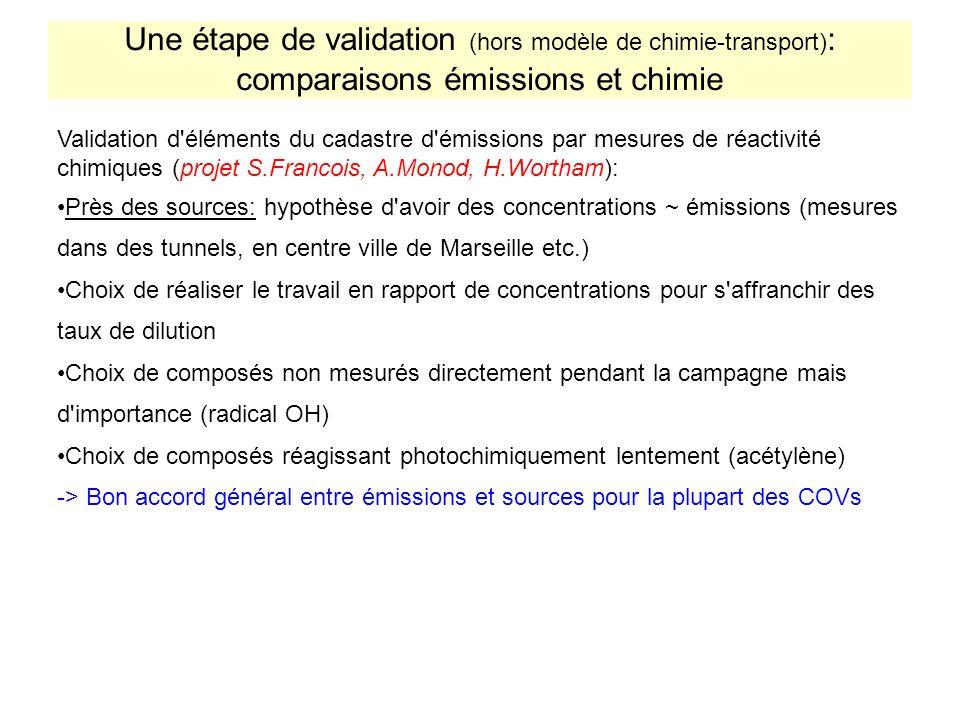 Une étape de validation (hors modèle de chimie-transport) : comparaisons émissions et chimie Validation d'éléments du cadastre d'émissions par mesures