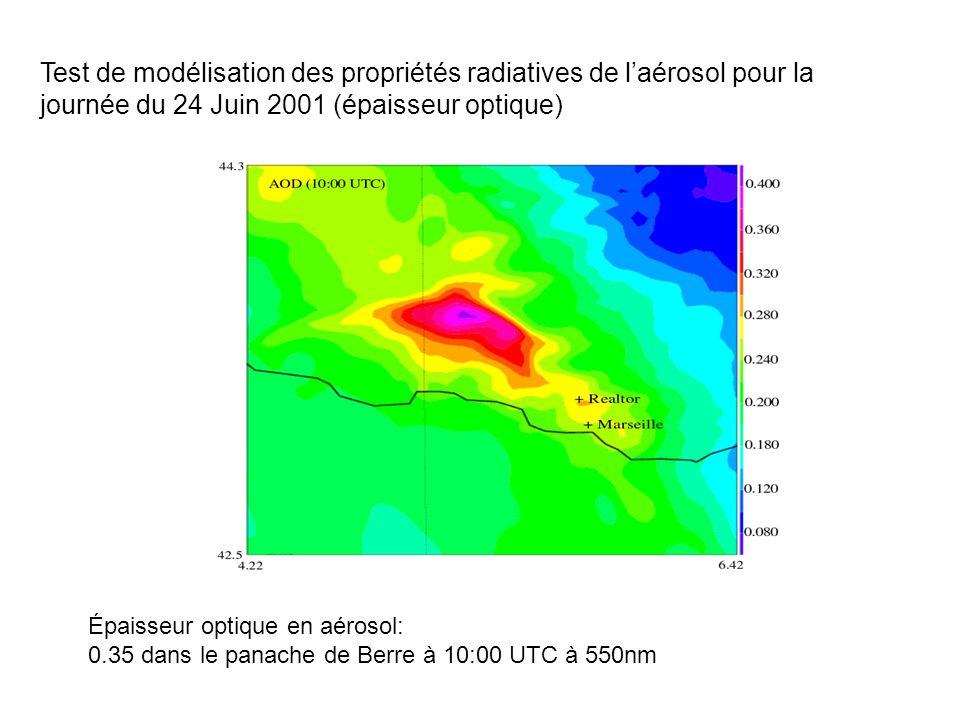 Épaisseur optique en aérosol: 0.35 dans le panache de Berre à 10:00 UTC à 550nm Test de modélisation des propriétés radiatives de laérosol pour la journée du 24 Juin 2001 (épaisseur optique)