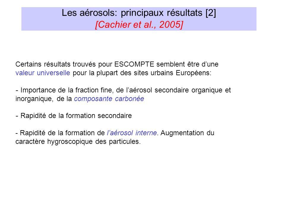 Les aérosols: principaux résultats [2] [Cachier et al., 2005] Certains résultats trouvés pour ESCOMPTE semblent être dune valeur universelle pour la p