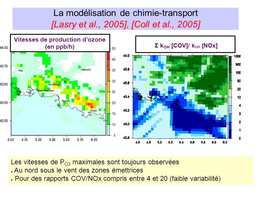 La modélisation de chimie-transport [Lasry et al., 2005], [Coll et al., 2005] Vitesses de production dozone (en ppb/h) Σ k OH [COV]/ k OH [ NOx] Les vitesses de P O3 maximales sont toujours observées Au nord sous le vent des zones émettrices Pour des rapports COV/NOx compris entre 4 et 20 (faible variabilité)