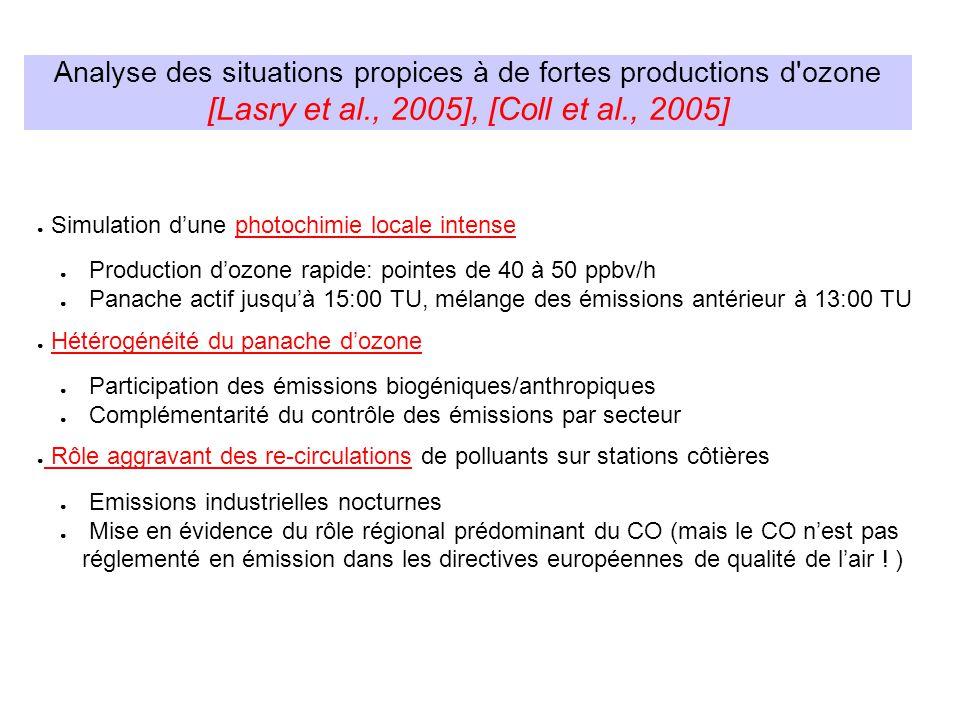 Simulation dune photochimie locale intense Production dozone rapide: pointes de 40 à 50 ppbv/h Panache actif jusquà 15:00 TU, mélange des émissions an