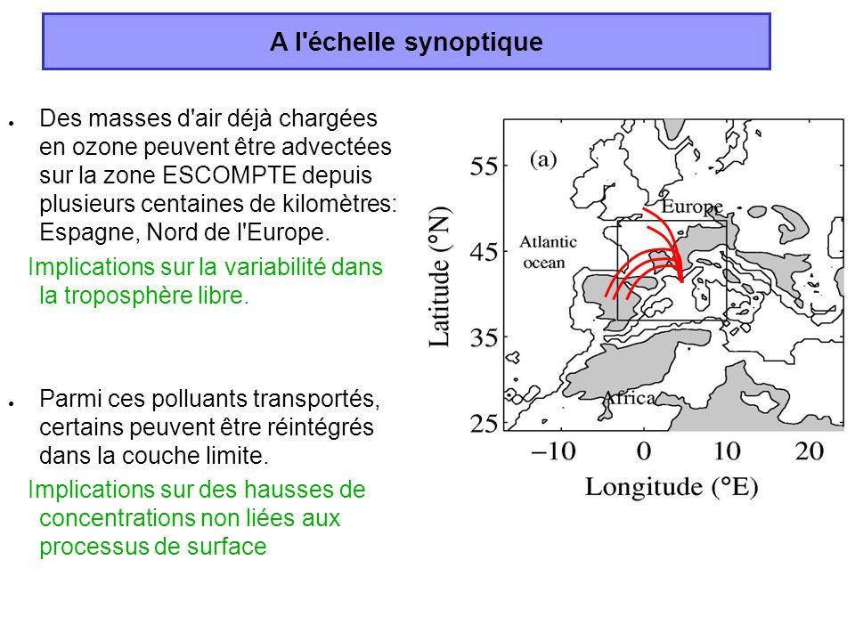 MistralSea breeze Sea breeze/Mistral 120 Mistral+breeze (4) 86Sea breeze (4) 86Mistral (5) [O3] (µg m -3 ) Marseille Régime de vent Si l un des types de vent domine nettement l autre => moins de pollution.