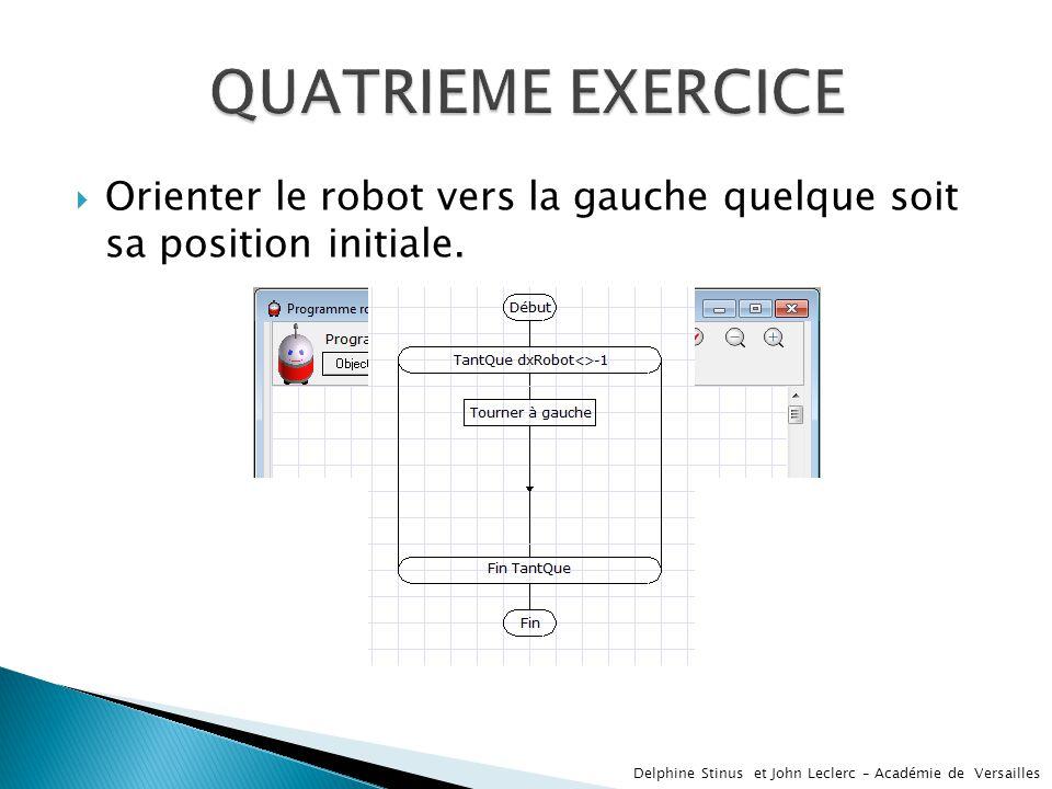 Orienter le robot vers la gauche quelque soit sa position initiale. Delphine Stinus et John Leclerc – Académie de Versailles