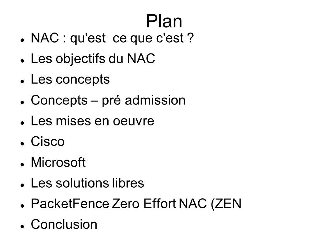Plan NAC : qu'est ce que c'est ? Les objectifs du NAC Les concepts Concepts – pré admission Les mises en oeuvre Cisco Microsoft Les solutions libres P