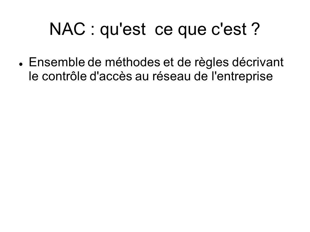 NAC : qu'est ce que c'est ? Ensemble de méthodes et de règles décrivant le contrôle d'accès au réseau de l'entreprise