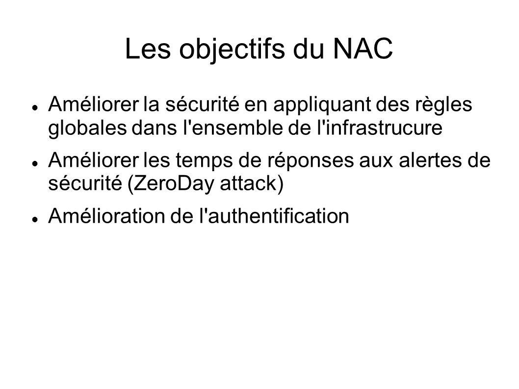 Les objectifs du NAC Améliorer la sécurité en appliquant des règles globales dans l ensemble de l infrastrucure Améliorer les temps de réponses aux alertes de sécurité (ZeroDay attack) Amélioration de l authentification
