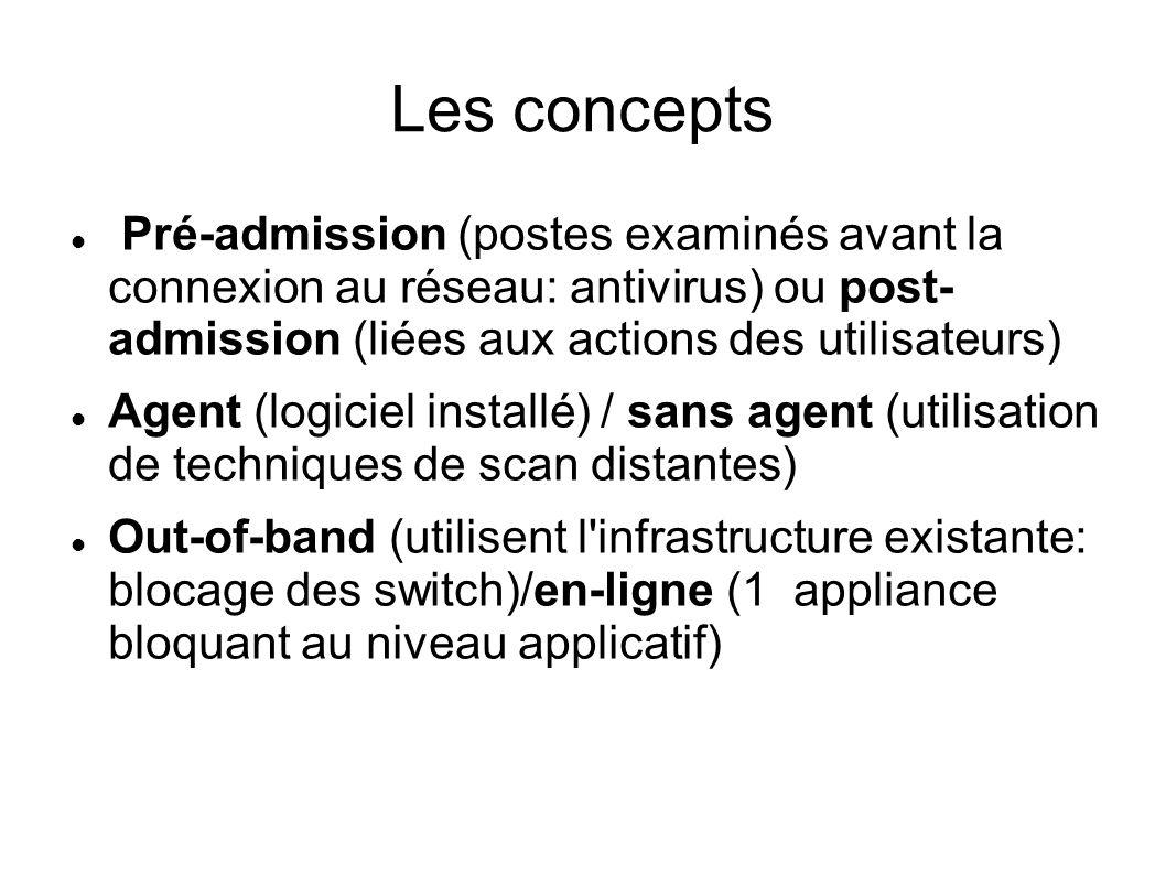 Les concepts Pré-admission (postes examinés avant la connexion au réseau: antivirus) ou post- admission (liées aux actions des utilisateurs) Agent (lo