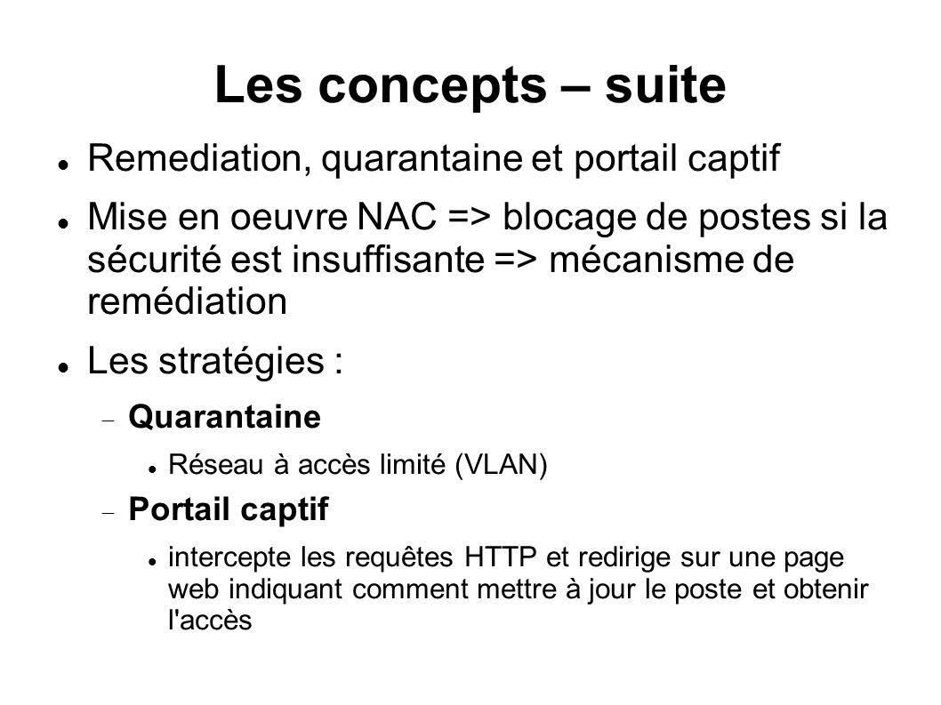 Les concepts – suite Remediation, quarantaine et portail captif Mise en oeuvre NAC => blocage de postes si la sécurité est insuffisante => mécanisme d