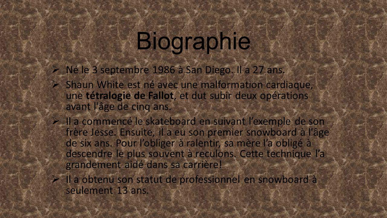 Biographie Né le 3 septembre 1986 à San Diego. Il a 27 ans.