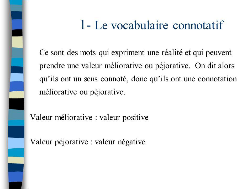 Les 7 marques de modalité 1.Le vocabulaire connotatif 2.