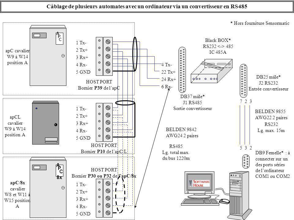 RS232 Lg. max. 15m 2 37 35 2 DB25 mâle* J2 RS232 Entrée convertisseur Black BOX* RS232 485 IC 485A DB37 mâle* J1 RS485 Sortie convertisseur 4 Tx- 22 T