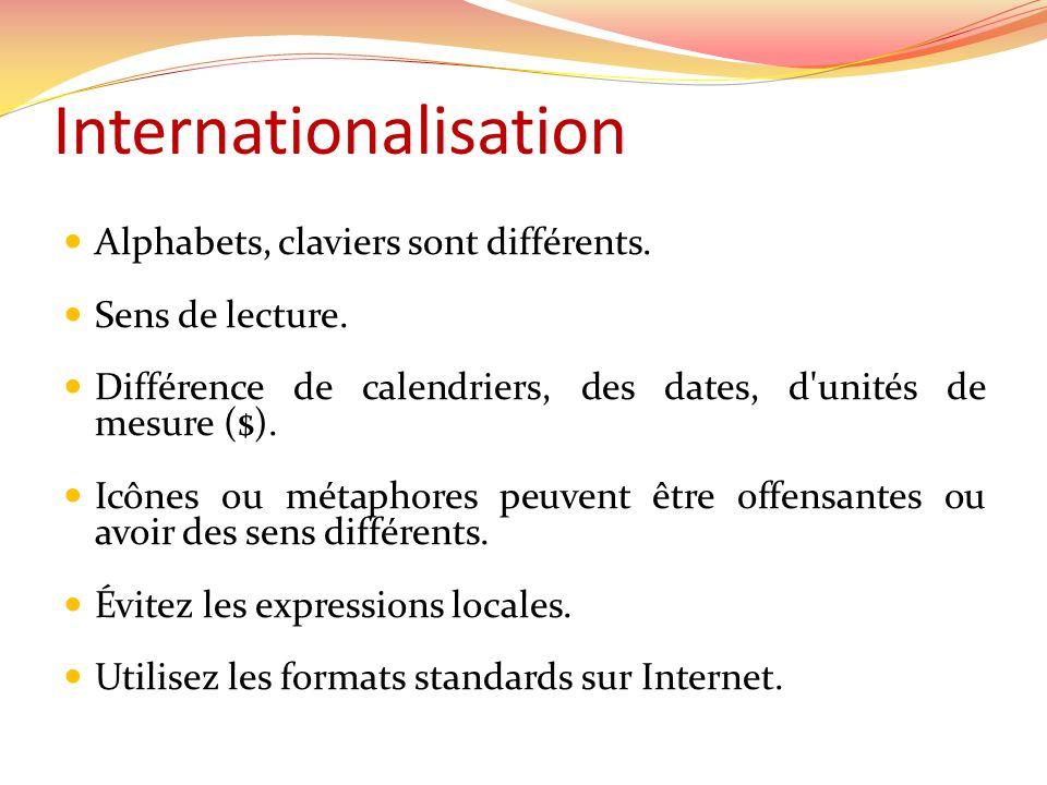 Internationalisation Alphabets, claviers sont différents.