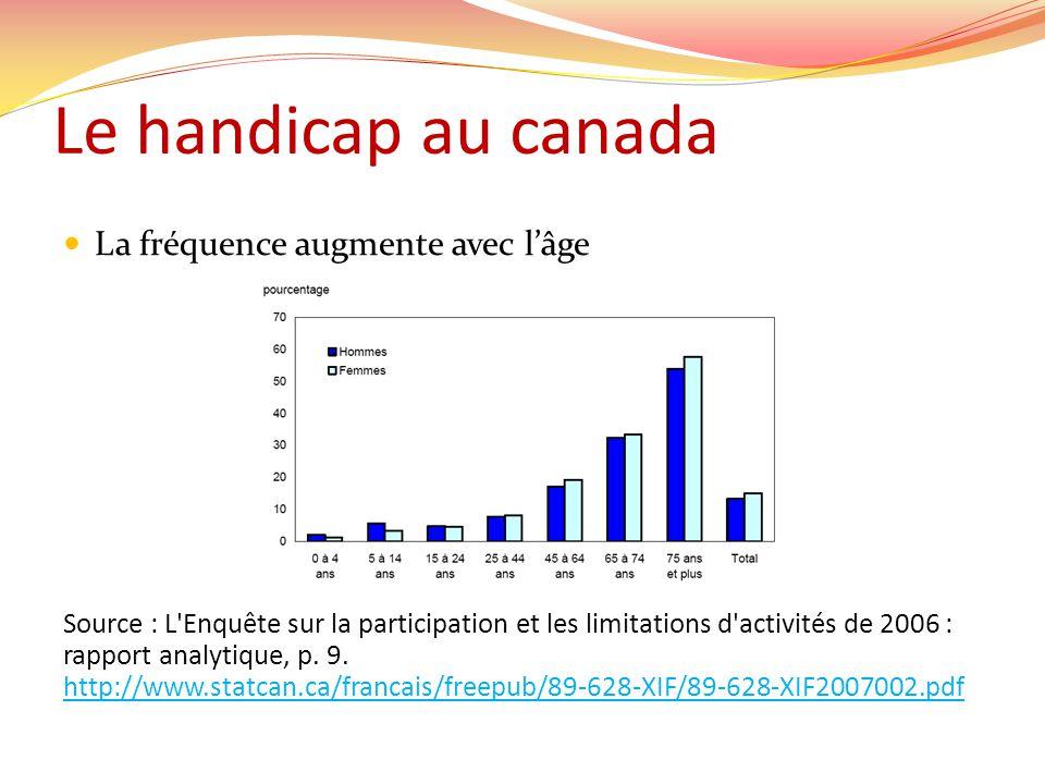 Le handicap au canada La fréquence augmente avec lâge Source : L Enquête sur la participation et les limitations d activités de 2006 : rapport analytique, p.