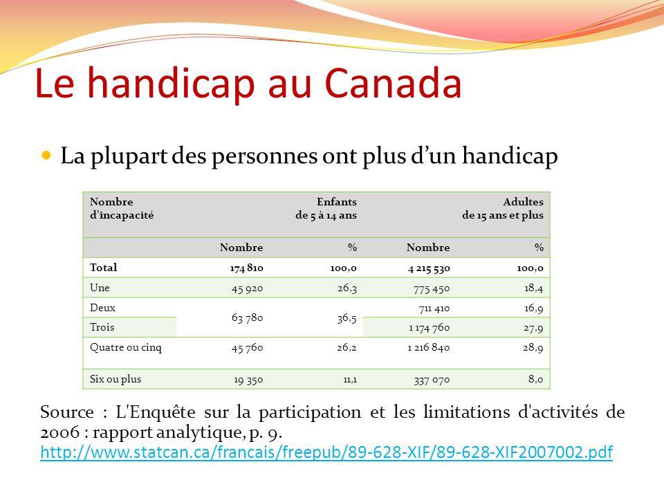 Le handicap au Canada La plupart des personnes ont plus dun handicap Source : L Enquête sur la participation et les limitations d activités de 2006 : rapport analytique, p.