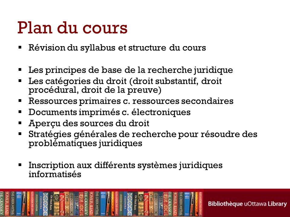 Plan du cours Révision du syllabus et structure du cours Les principes de base de la recherche juridique Les catégories du droit (droit substantif, dr