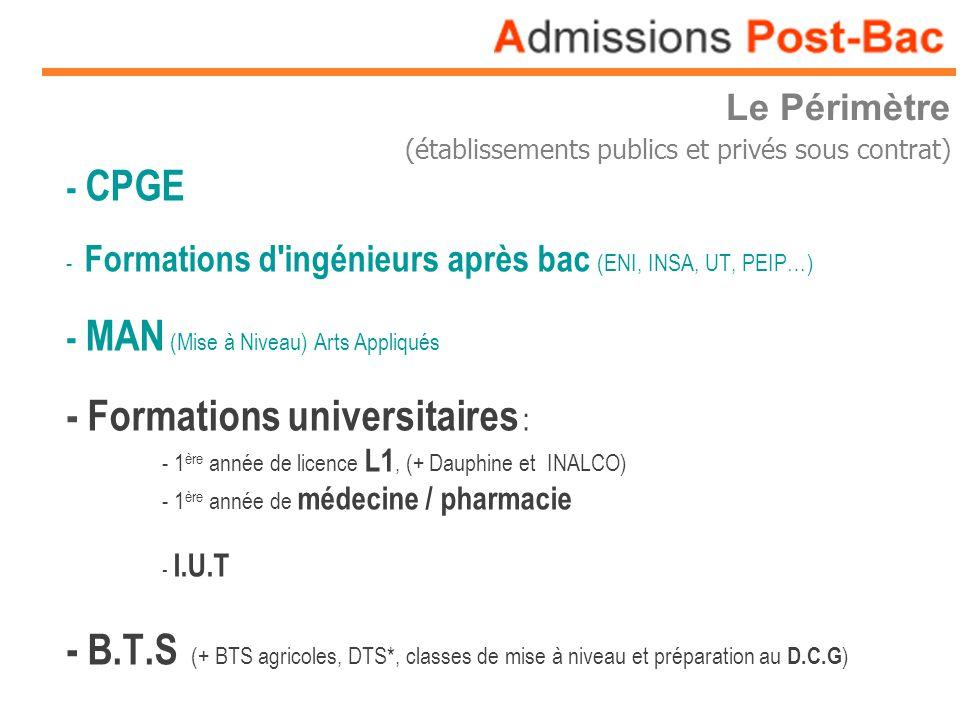 Le Périmètre (établissements publics et privés sous contrat) - CPGE - Formations d'ingénieurs après bac (ENI, INSA, UT, PEIP…) - MAN (Mise à Niveau) A