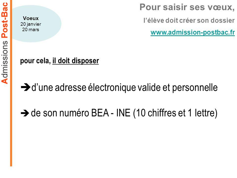 pour cela, il doit disposer dune adresse électronique valide et personnelle de son numéro BEA - INE (10 chiffres et 1 lettre) Pour saisir ses vœux, lé