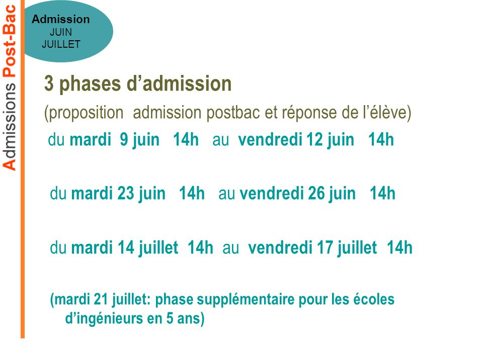 3 phases dadmission (proposition admission postbac et réponse de lélève) du mardi 9 juin 14h au vendredi 12 juin 14h du mardi 23 juin 14h au vendredi