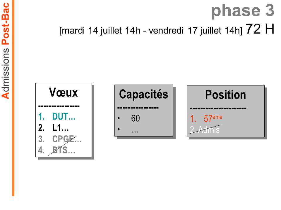 Capacités ---------------- 60 … Capacités ---------------- 60 … phase 3 [mardi 14 juillet 14h - vendredi 17 juillet 14h] 72 H Vœux ---------------- 1.